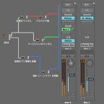 MIDIクリックを使った打ち込み無しのアンビエント風トラック