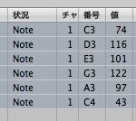 MIDI打ち込みのスピードアップ!選択したノートの値を一括して揃える